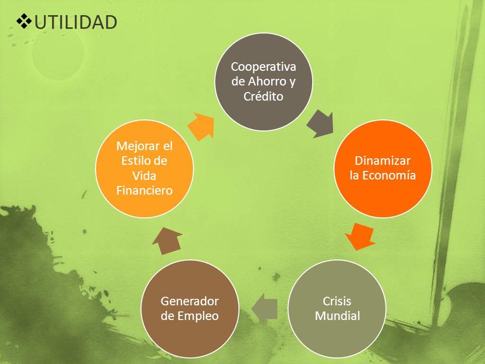 UTILIDAD Cooperativa de Ahorro y Crédito Dinamizar la Economía Crisis Mundial Generador de Empleo Mejorar el Estilo de Vida Financiero