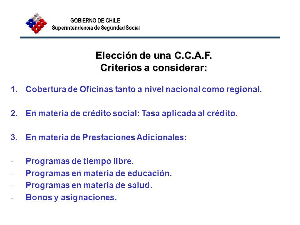 Elección de una C.C.A.F. Criterios a considerar: 1.Cobertura de Oficinas tanto a nivel nacional como regional. 2.En materia de crédito social: Tasa ap