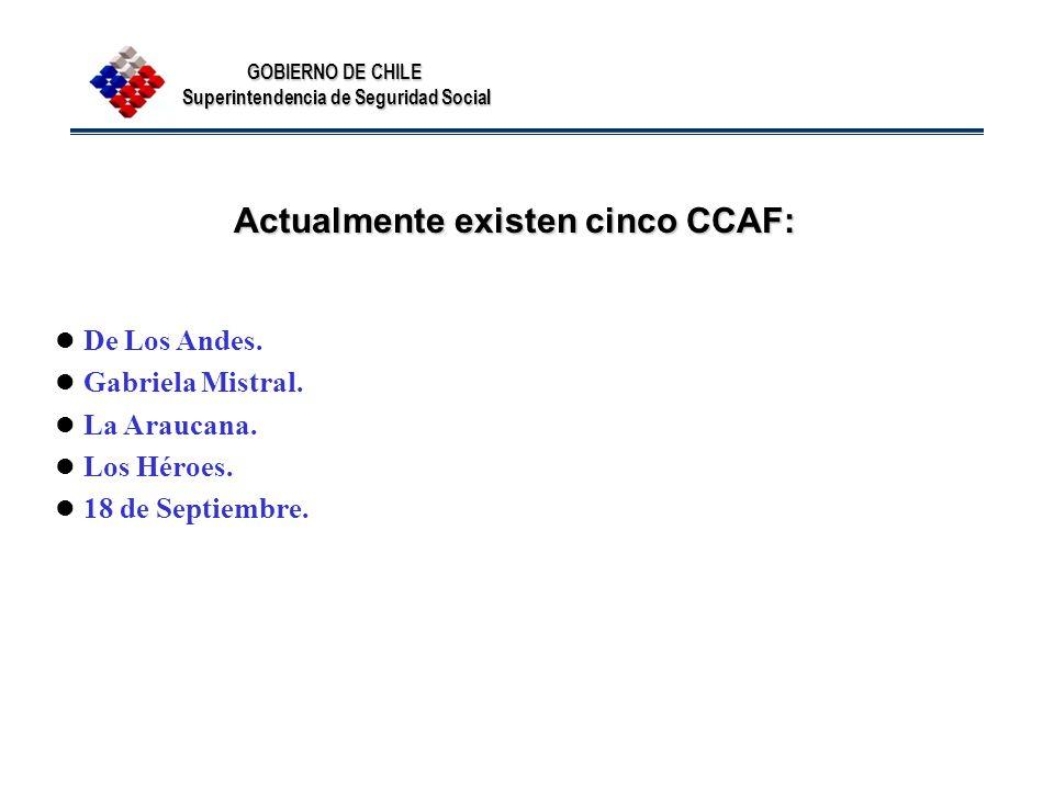 GOBIERNO DE CHILE Superintendencia de Seguridad Social Actualmente existen cinco CCAF: De Los Andes. Gabriela Mistral. La Araucana. Los Héroes. 18 de