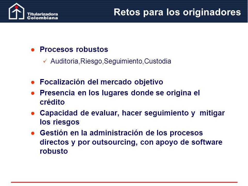 Retos para los originadores Procesos robustos Auditoria,Riesgo,Seguimiento,Custodia Focalización del mercado objetivo Presencia en los lugares donde s