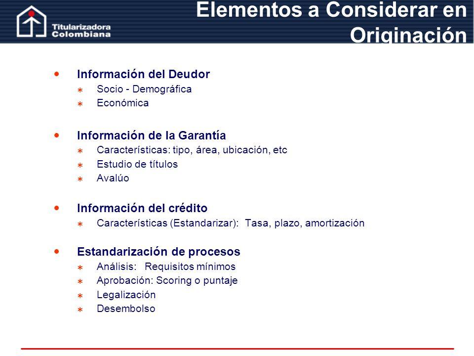 Información del Deudor Socio - Demográfica Económica Información de la Garantía Características: tipo, área, ubicación, etc Estudio de títulos Avalúo