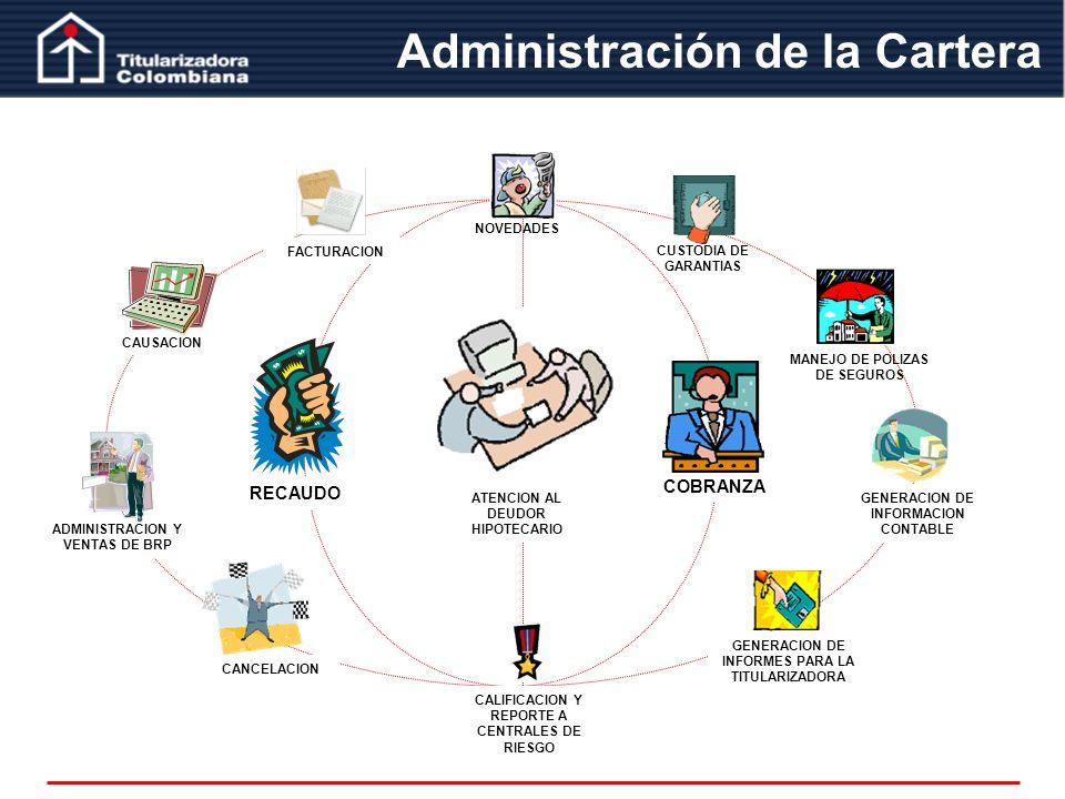 Administración de la Cartera CAUSACION FACTURACION RECAUDO COBRANZA MANEJO DE POLIZAS DE SEGUROS GENERACION DE INFORMACION CONTABLE ADMINISTRACION Y V