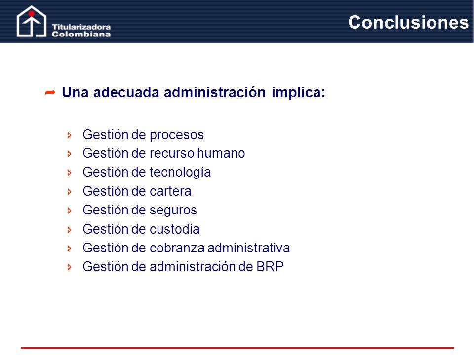 Conclusiones Una adecuada administración implica: Gestión de procesos Gestión de recurso humano Gestión de tecnología Gestión de cartera Gestión de se