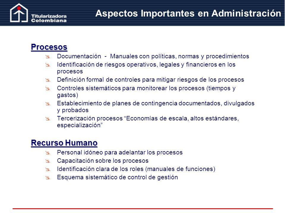Procesos Documentación - Manuales con políticas, normas y procedimientos Identificación de riesgos operativos, legales y financieros en los procesos D