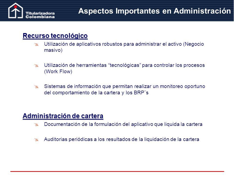Recurso tecnológico Utilización de aplicativos robustos para administrar el activo (Negocio masivo) Utilización de herramientas tecnológicas para cont