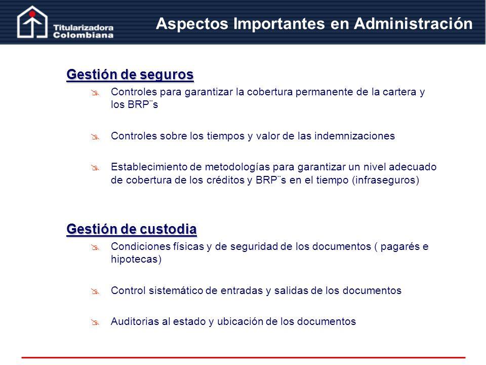 Gestión de seguros Controles para garantizar la cobertura permanente de la cartera y los BRP¨s Controles sobre los tiempos y valor de las indemnizacio