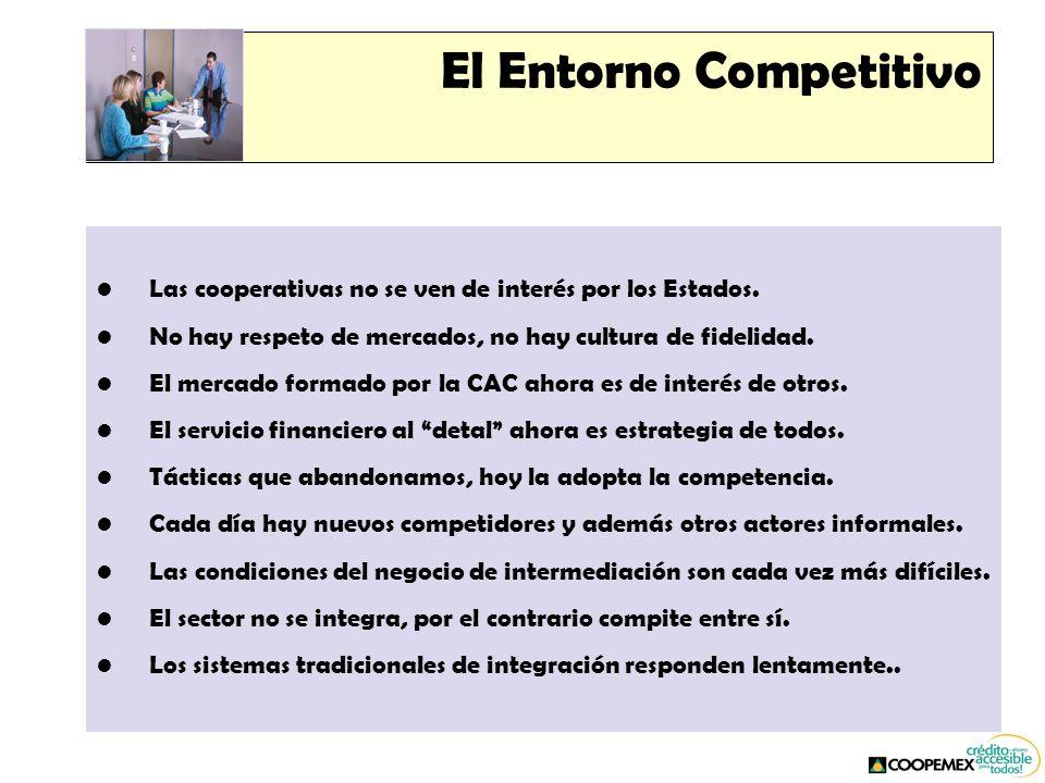 El Entorno Competitivo Las cooperativas no se ven de interés por los Estados.