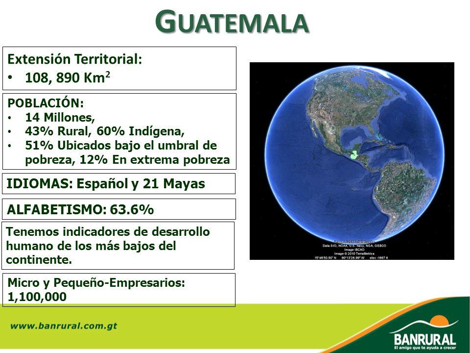 G UATEMALA Extensión Territorial: 108, 890 Km 2 POBLACIÓN: 14 Millones, 43% Rural, 60% Indígena, 51% Ubicados bajo el umbral de pobreza, 12% En extrem