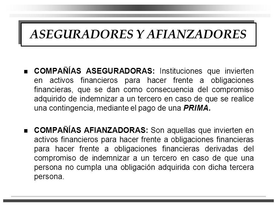 n COMPAÑÍAS ASEGURADORAS: Instituciones que invierten en activos financieros para hacer frente a obligaciones financieras, que se dan como consecuenci