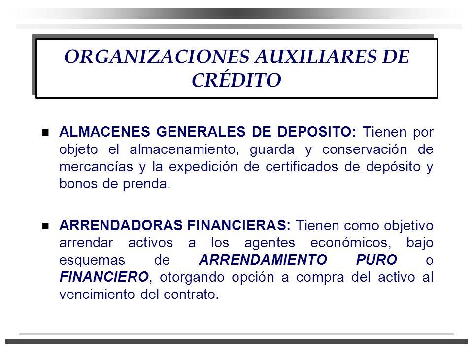ORGANIZACIONES AUXILIARES DE CRÉDITO ALMACENES GENERALES DE DEPOSITO: Tienen por objeto el almacenamiento, guarda y conservación de mercancías y la expedición de certificados de depósito y bonos de prenda.