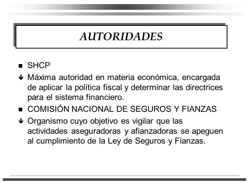 AUTORIDADES SHCP Máxima autoridad en materia económica, encargada de aplicar la política fiscal y determinar las directrices para el sistema financier
