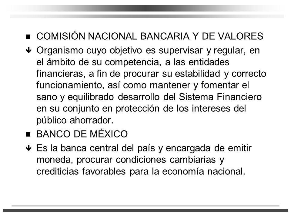 COMISIÓN NACIONAL BANCARIA Y DE VALORES Organismo cuyo objetivo es supervisar y regular, en el ámbito de su competencia, a las entidades financieras,