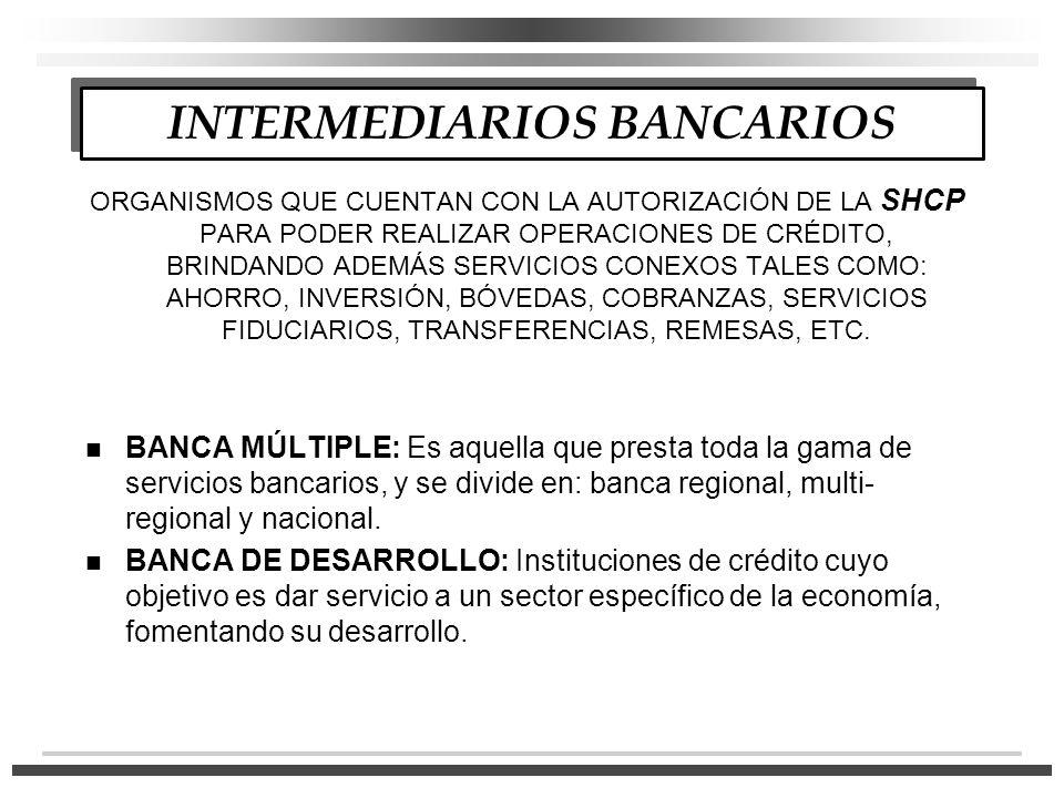 MERCADO DE VALORES: Conjunto de leyes, reglamentos e instituciones tendientes a poner en contacto la oferta y la demanda de títulos de crédito.