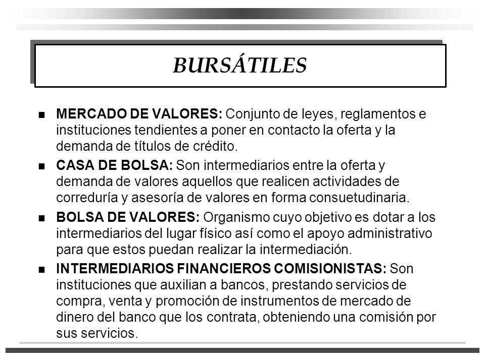 MERCADO DE VALORES: Conjunto de leyes, reglamentos e instituciones tendientes a poner en contacto la oferta y la demanda de títulos de crédito. CASA D