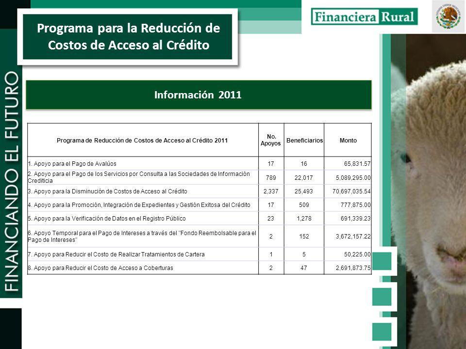 Programa para la Reducción de Costos de Acceso al Crédito Información 2011 Programa de Reducción de Costos de Acceso al Crédito 2011 No.