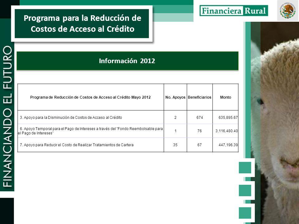 Programa para la Reducción de Costos de Acceso al Crédito Información 2012 Programa de Reducción de Costos de Acceso al Crédito Mayo 2012No.
