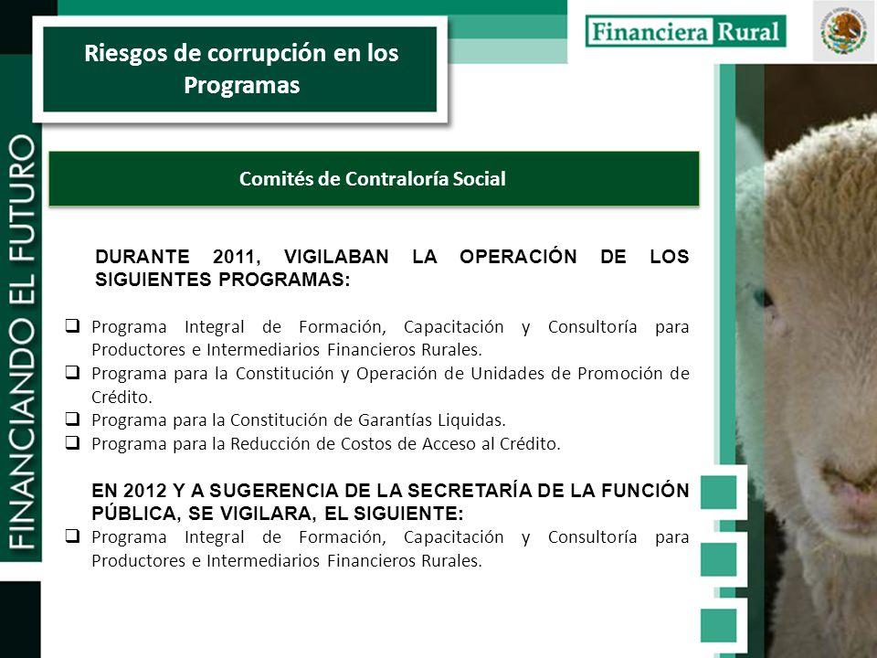 Riesgos de corrupción en los Programas Comités de Contraloría Social DURANTE 2011, VIGILABAN LA OPERACIÓN DE LOS SIGUIENTES PROGRAMAS: Programa Integral de Formación, Capacitación y Consultoría para Productores e Intermediarios Financieros Rurales.