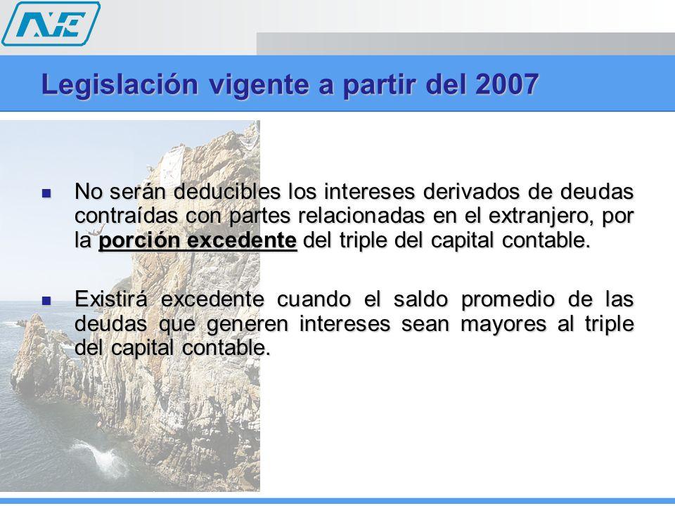 Legislación vigente a partir del 2007 No serán deducibles los intereses derivados de deudas contraídas con partes relacionadas en el extranjero, por l