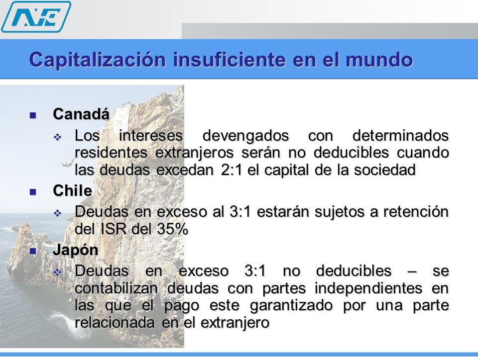 Capitalización insuficiente en el mundo Canadá Canadá Los intereses devengados con determinados residentes extranjeros serán no deducibles cuando las