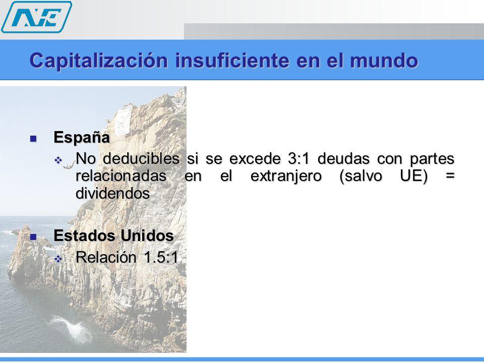 Capitalización insuficiente en el mundo España España No deducibles si se excede 3:1 deudas con partes relacionadas en el extranjero (salvo UE) = divi