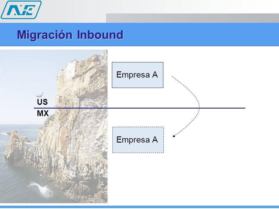 Migración Inbound US MX Empresa A