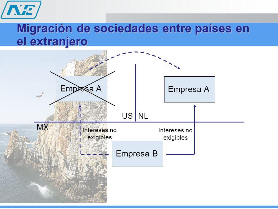 Migración de sociedades entre países en el extranjero US MX Empresa A Empresa B Empresa A NL Intereses no exigibles