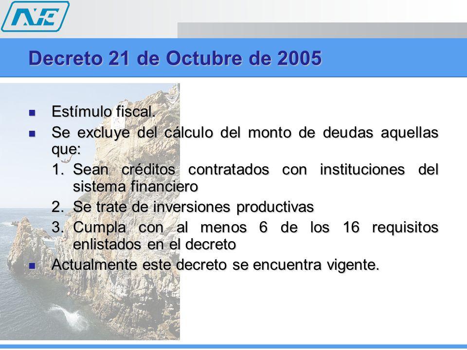 Decreto 21 de Octubre de 2005 Estímulo fiscal. Estímulo fiscal. Se excluye del cálculo del monto de deudas aquellas que: Se excluye del cálculo del mo