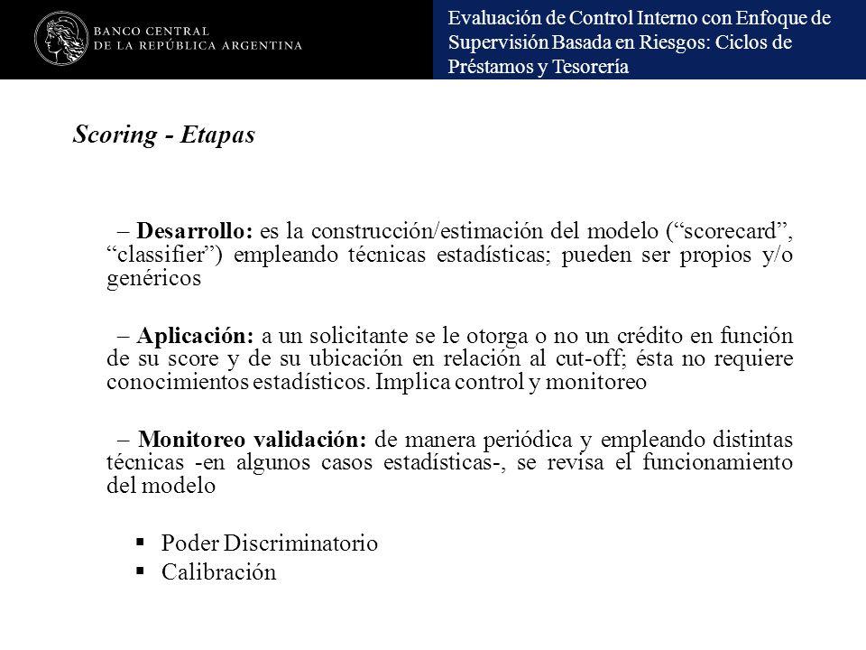 Evaluación de Control Interno con Enfoque de Supervisión Basada en Riesgos: Ciclos de Préstamos y Tesorería Scoring - Etapas – Desarrollo: es la const