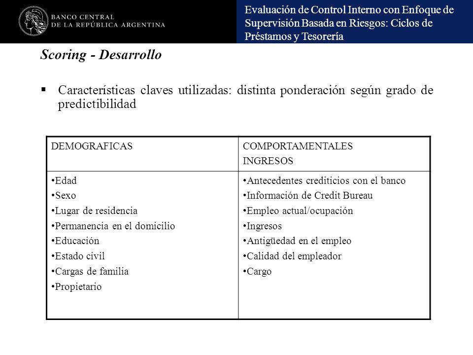 Evaluación de Control Interno con Enfoque de Supervisión Basada en Riesgos: Ciclos de Préstamos y Tesorería Scoring - Desarrollo Características clave