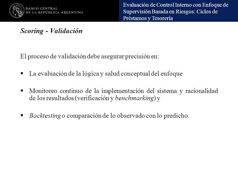 Evaluación de Control Interno con Enfoque de Supervisión Basada en Riesgos: Ciclos de Préstamos y Tesorería Scoring - Validación El proceso de validac