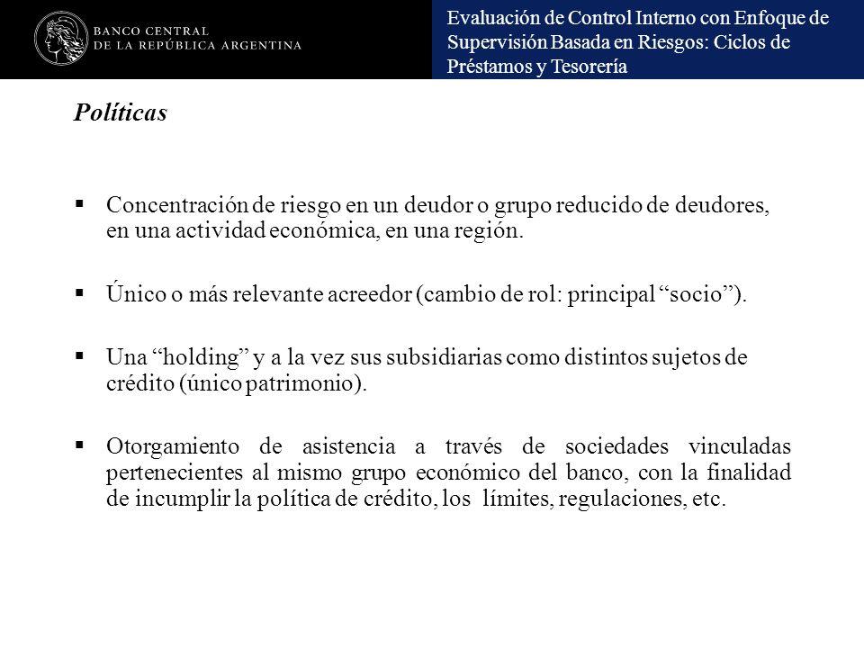 Evaluación de Control Interno con Enfoque de Supervisión Basada en Riesgos: Ciclos de Préstamos y Tesorería Políticas Concentración de riesgo en un de