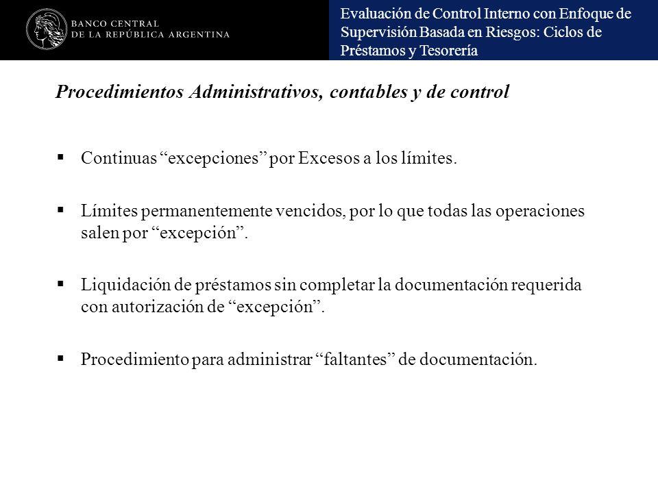 Evaluación de Control Interno con Enfoque de Supervisión Basada en Riesgos: Ciclos de Préstamos y Tesorería Procedimientos Administrativos, contables