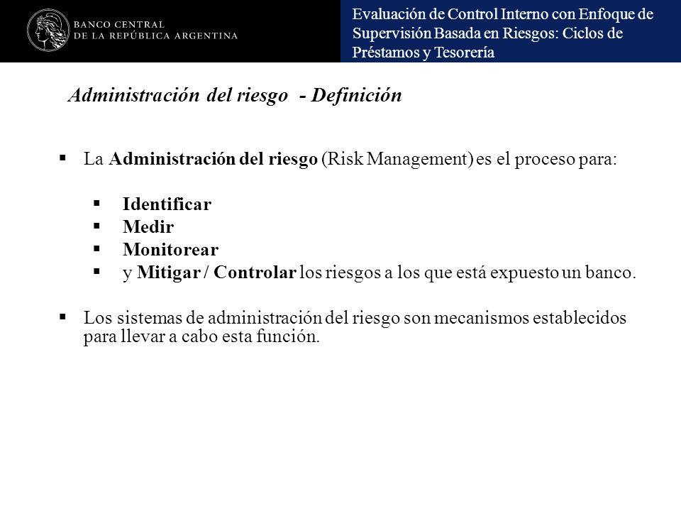 Evaluación de Control Interno con Enfoque de Supervisión Basada en Riesgos: Ciclos de Préstamos y Tesorería Administración del riesgo - Definición La