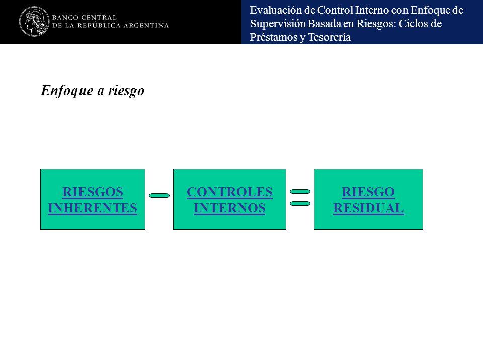Evaluación de Control Interno con Enfoque de Supervisión Basada en Riesgos: Ciclos de Préstamos y Tesorería Enfoque a riesgo RIESGOS INHERENTES CONTRO