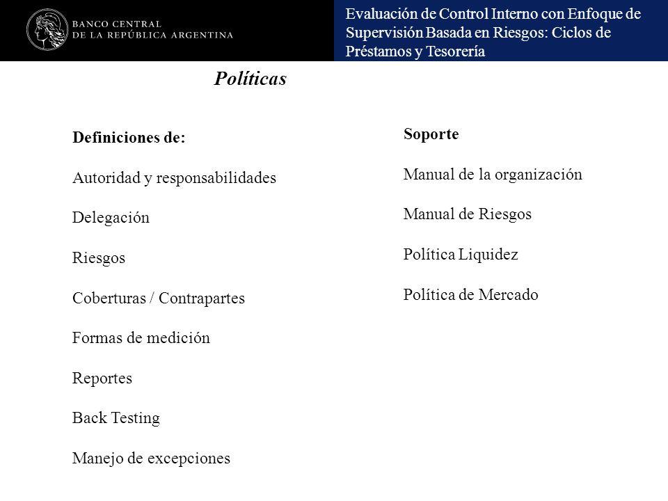 Evaluación de Control Interno con Enfoque de Supervisión Basada en Riesgos: Ciclos de Préstamos y Tesorería Políticas Definiciones de: Autoridad y res