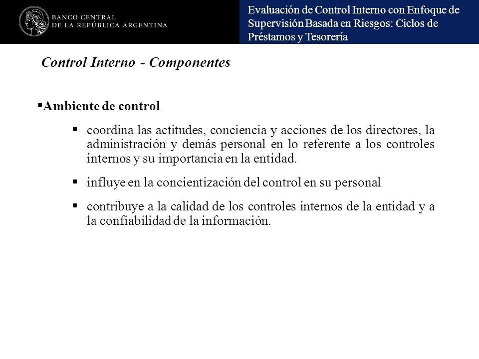 Evaluación de Control Interno con Enfoque de Supervisión Basada en Riesgos: Ciclos de Préstamos y Tesorería Control Interno - Componentes Ambiente de