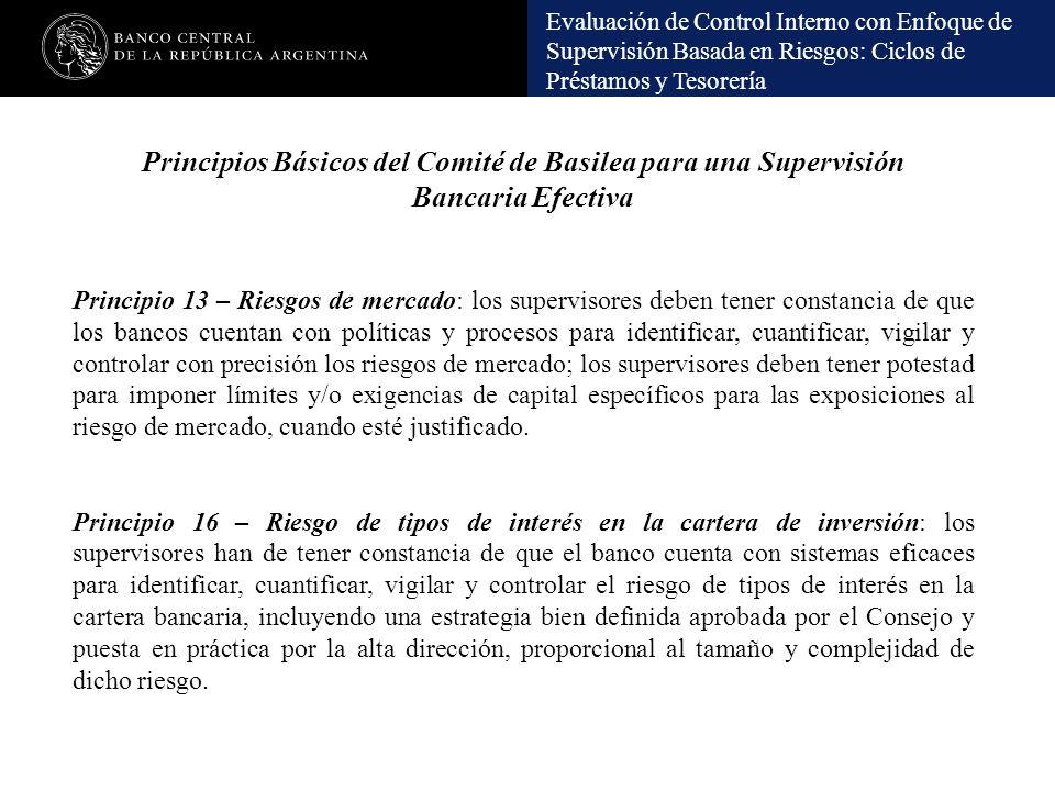 Evaluación de Control Interno con Enfoque de Supervisión Basada en Riesgos: Ciclos de Préstamos y Tesorería Principios Básicos del Comité de Basilea p