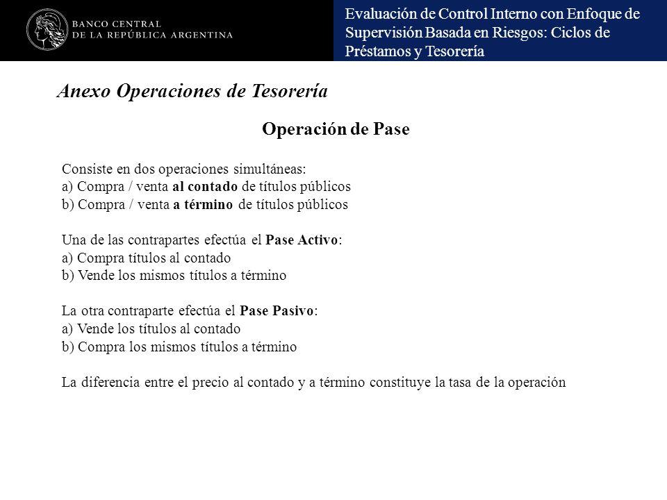Evaluación de Control Interno con Enfoque de Supervisión Basada en Riesgos: Ciclos de Préstamos y Tesorería Operación de Pase Consiste en dos operacio