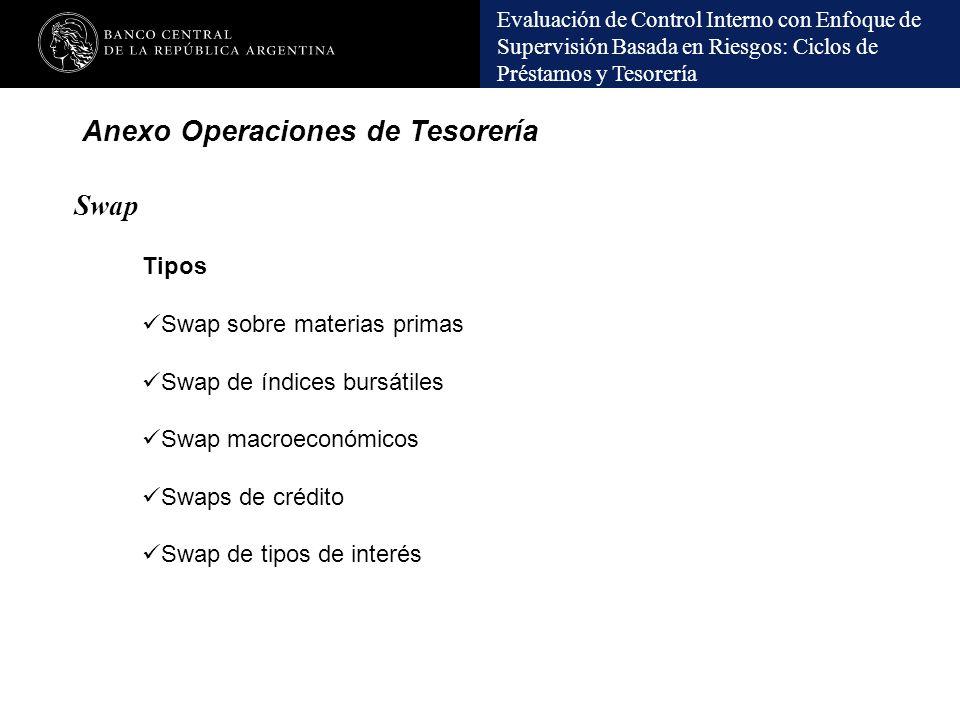 Evaluación de Control Interno con Enfoque de Supervisión Basada en Riesgos: Ciclos de Préstamos y Tesorería Swap Tipos Swap sobre materias primas Swap