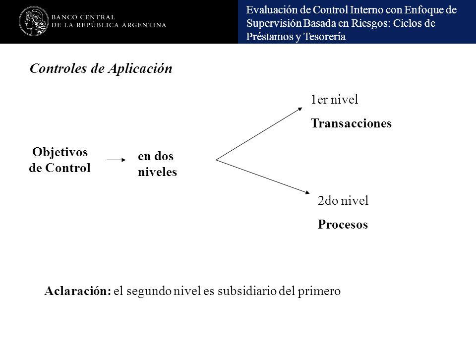 Evaluación de Control Interno con Enfoque de Supervisión Basada en Riesgos: Ciclos de Préstamos y Tesorería Controles de Aplicación Objetivos de Contr