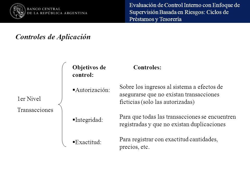 Evaluación de Control Interno con Enfoque de Supervisión Basada en Riesgos: Ciclos de Préstamos y Tesorería Controles de Aplicación 1er Nivel Transacc