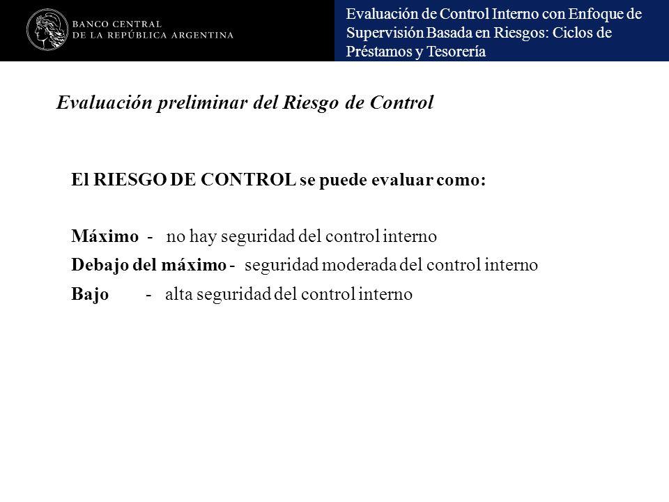 Evaluación de Control Interno con Enfoque de Supervisión Basada en Riesgos: Ciclos de Préstamos y Tesorería Evaluación preliminar del Riesgo de Contro