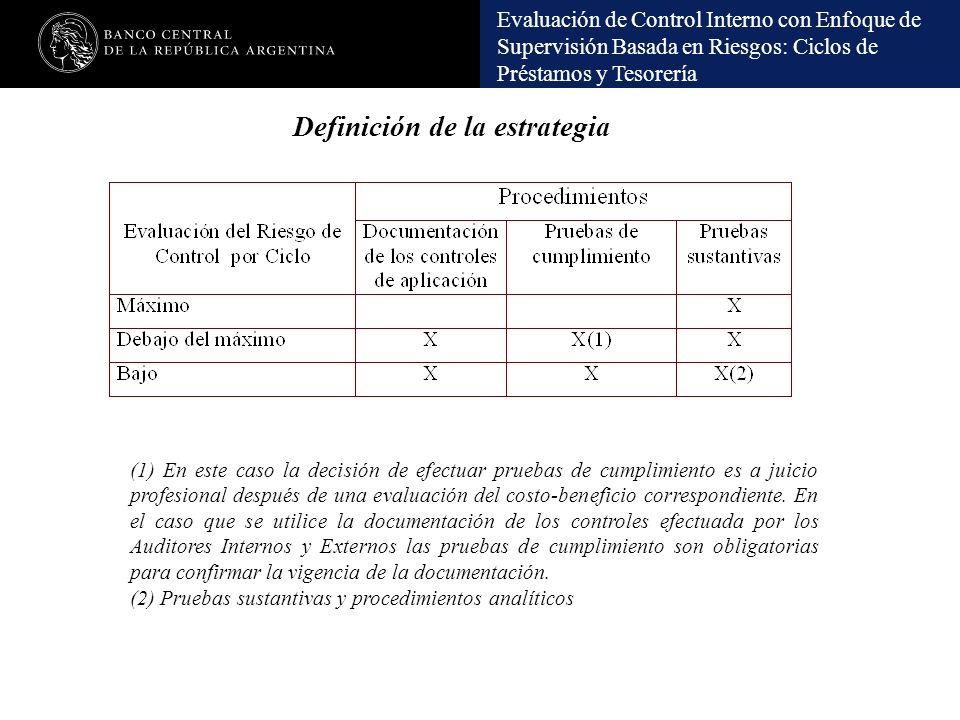 Evaluación de Control Interno con Enfoque de Supervisión Basada en Riesgos: Ciclos de Préstamos y Tesorería Definición de la estrategia (1) En este ca