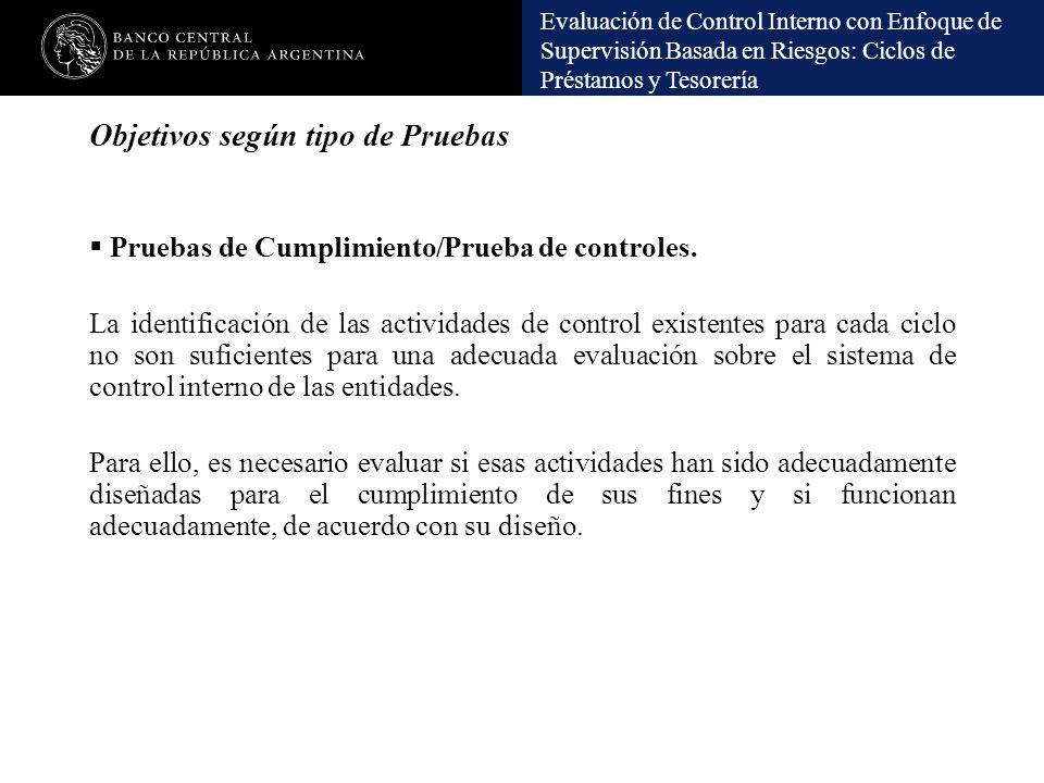 Evaluación de Control Interno con Enfoque de Supervisión Basada en Riesgos: Ciclos de Préstamos y Tesorería Objetivos según tipo de Pruebas Pruebas de