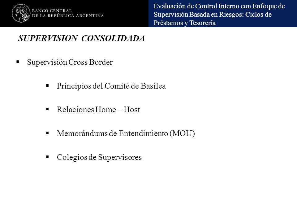 Evaluación de Control Interno con Enfoque de Supervisión Basada en Riesgos: Ciclos de Préstamos y Tesorería SUPERVISION CONSOLIDADA Supervisión Cross