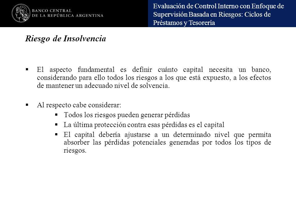 Evaluación de Control Interno con Enfoque de Supervisión Basada en Riesgos: Ciclos de Préstamos y Tesorería Riesgo de Insolvencia El aspecto fundament