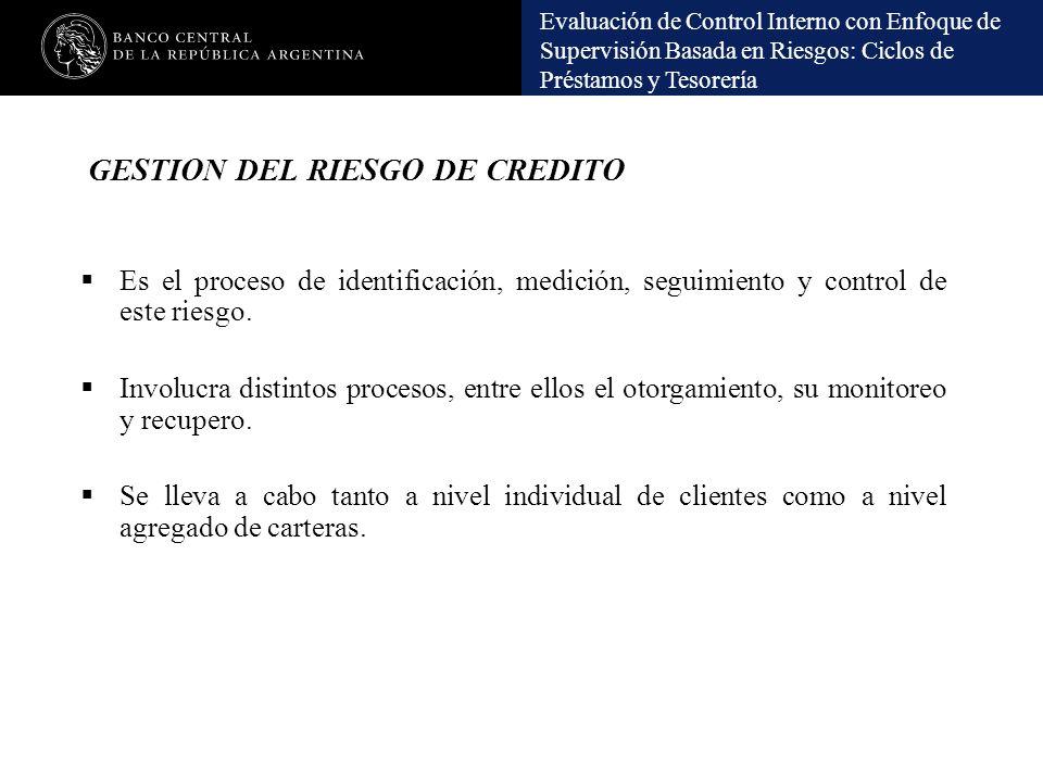 Evaluación de Control Interno con Enfoque de Supervisión Basada en Riesgos: Ciclos de Préstamos y Tesorería GESTION DEL RIESGO DE CREDITO Es el proces