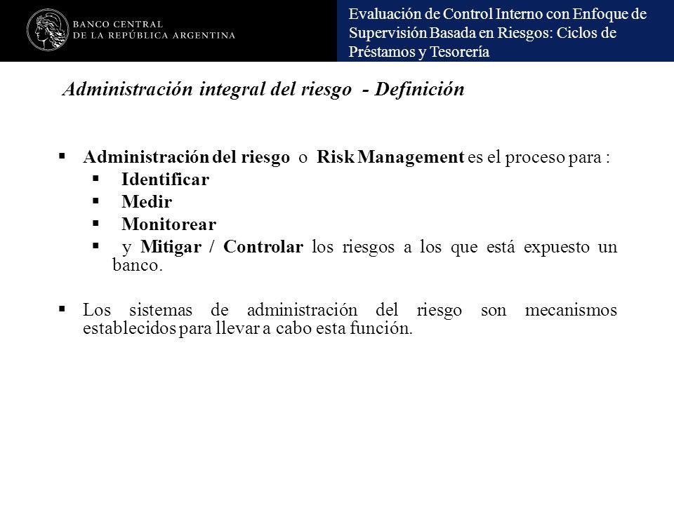 Evaluación de Control Interno con Enfoque de Supervisión Basada en Riesgos: Ciclos de Préstamos y Tesorería Administración integral del riesgo - Defin