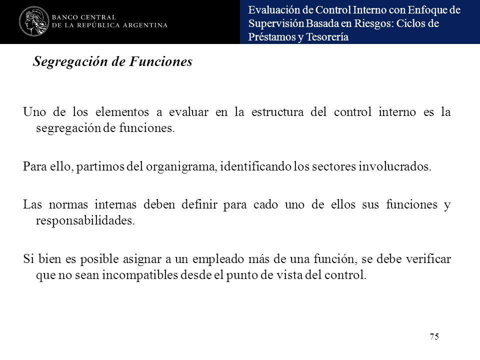 Evaluación de Control Interno con Enfoque de Supervisión Basada en Riesgos: Ciclos de Préstamos y Tesorería Segregación de Funciones Uno de los elemen