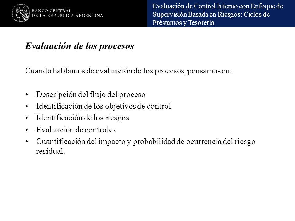 Evaluación de Control Interno con Enfoque de Supervisión Basada en Riesgos: Ciclos de Préstamos y Tesorería Evaluación de los procesos Cuando hablamos